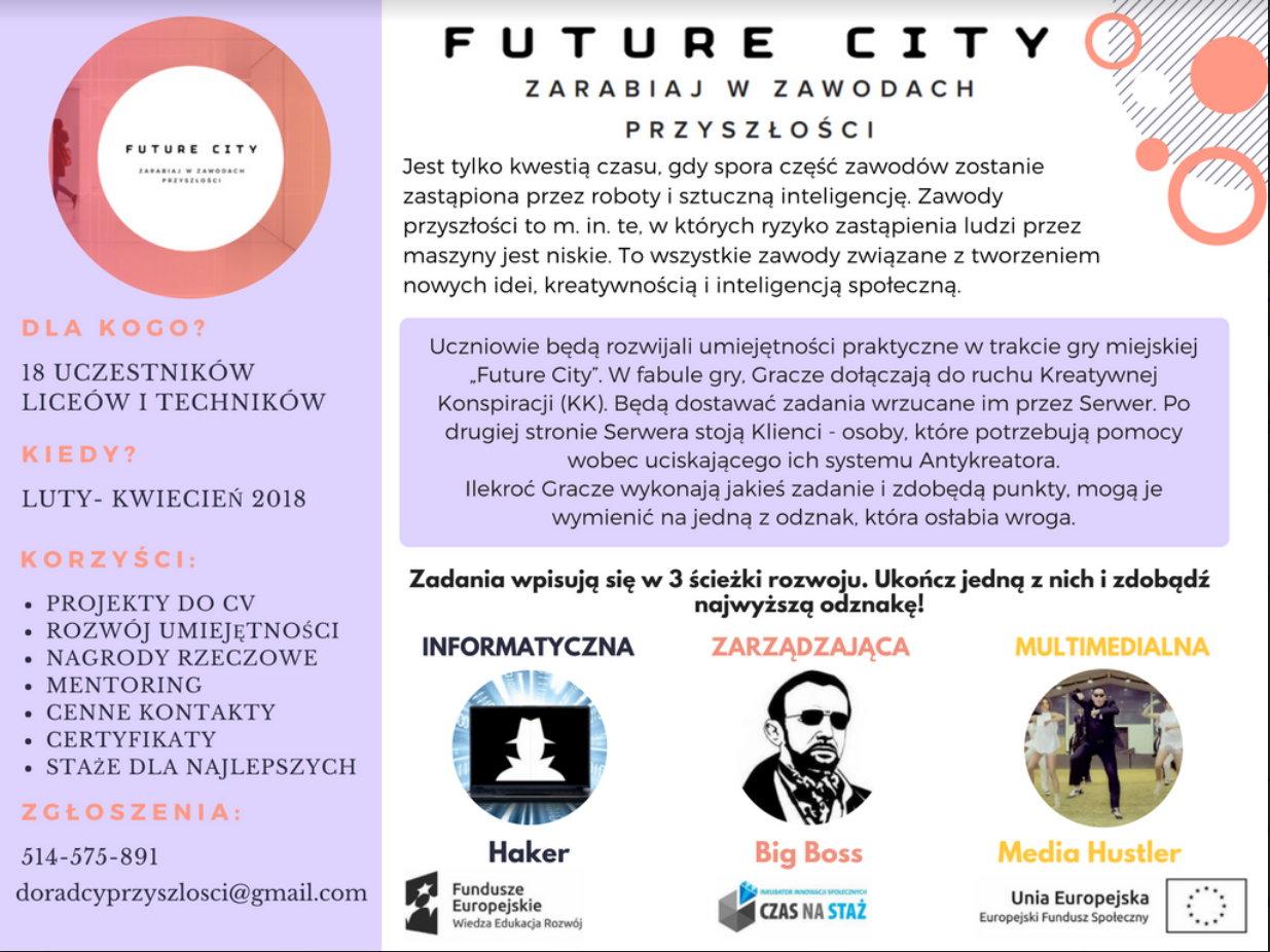 Future City Czas na staz